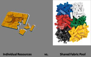 puzzle-vs-lego
