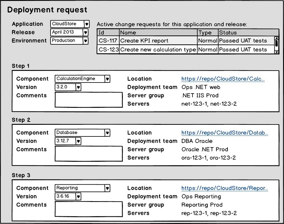 Mockups - release management