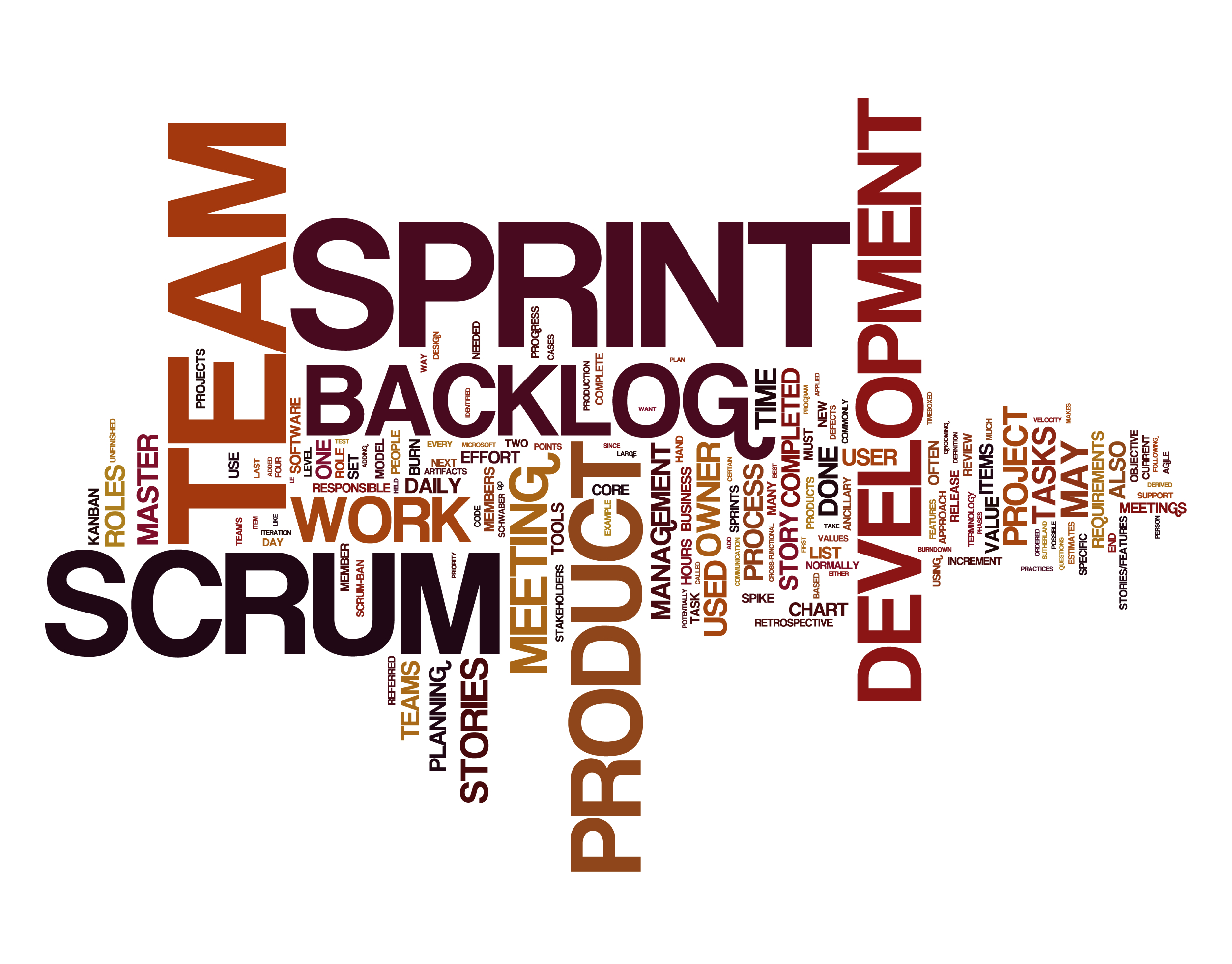Agile Development Word Cloud