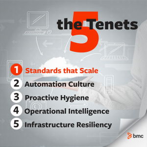 First Tenet: Standards that Scale