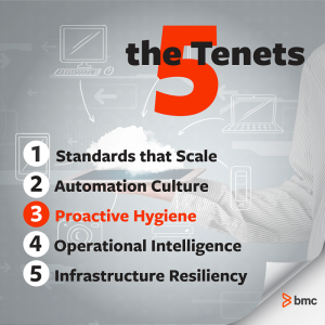 Third Tenet: Proactive Hygiene