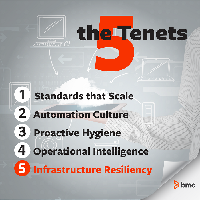 Fifth Tenet: Infrastructure Resiliency