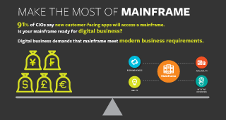 Make_the_Most_of_Mainframe_320x170