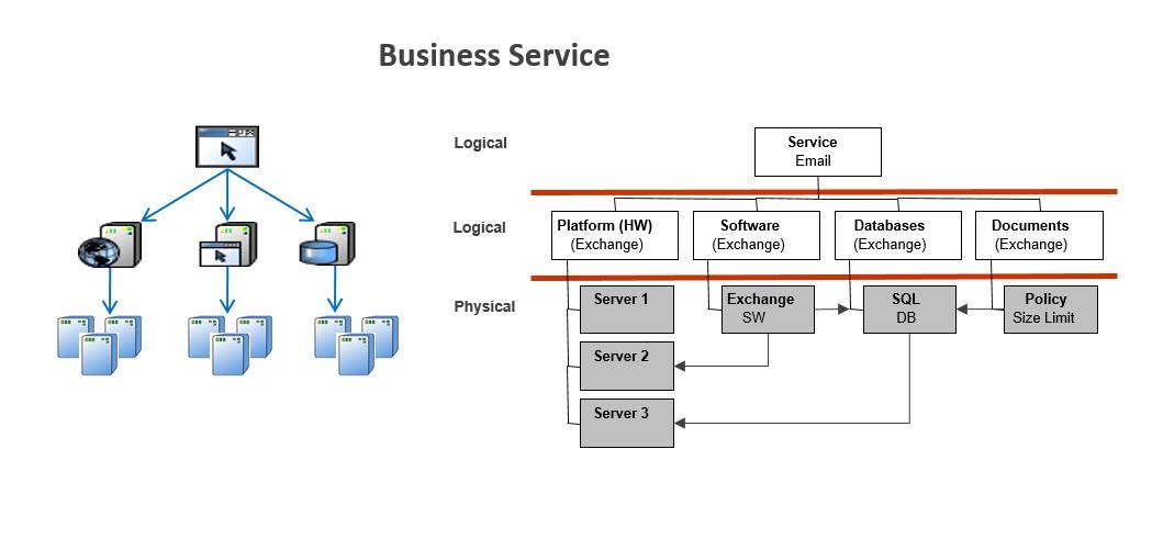 run-it-services-2