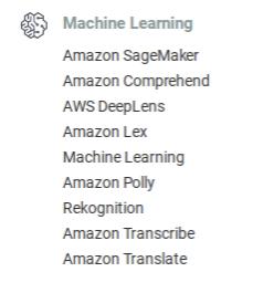 Amazon SageMaker: A Hands-On Introduction – BMC Blogs