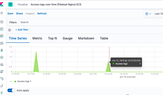 How to Configure Filebeat for nginx and ElasticSearch – BMC