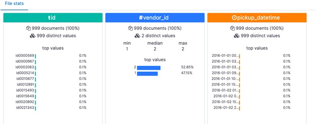ElasticSearch Machine Learning – BMC Blogs
